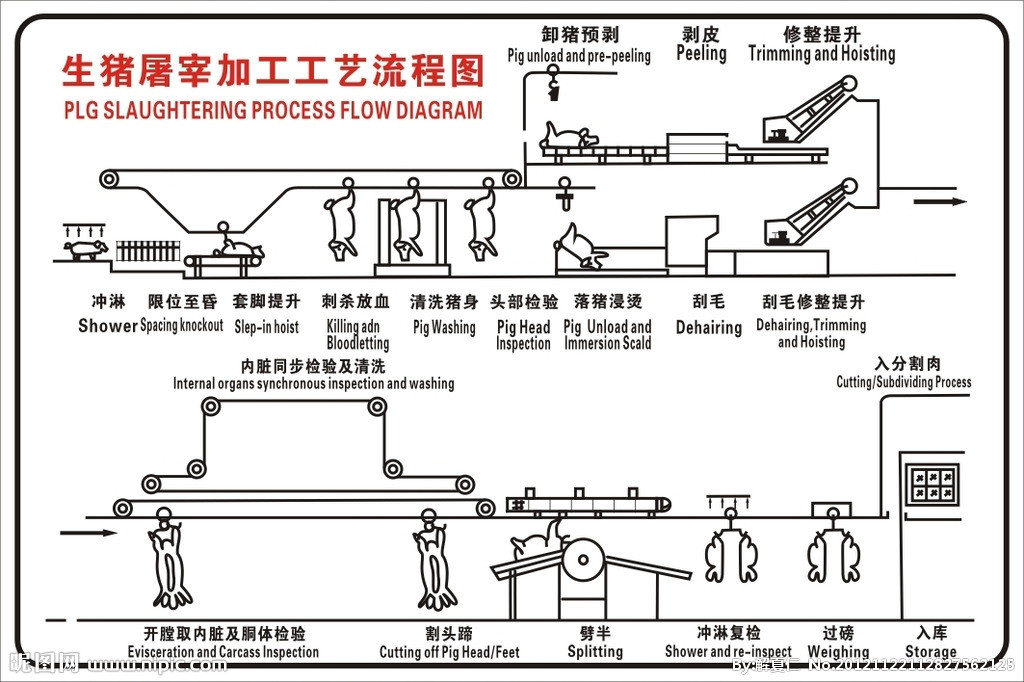 铸造公司,安装公司,售后服务公司,五个生产车间,三个厂区,核心企业